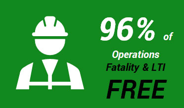96% of operations fatality & LTI free